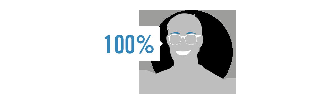 Überzeugt im Alltag: Impression FreeSign® 3 im Praxistest.  In aktuellen Tragetests empfanden 100 % der Befragten die Brille mit Impression FreeSign® 3 Brillengläsern als absolut komfortabel und verträglich.*  * Eine von Rodenstock beauftrage Studie mit 51 Probanden, Vergleich Impression FreeSign® 3 / modernes Freiformgleitsichtglas. (C) Rodenstock 2014